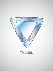 Trillion Cut